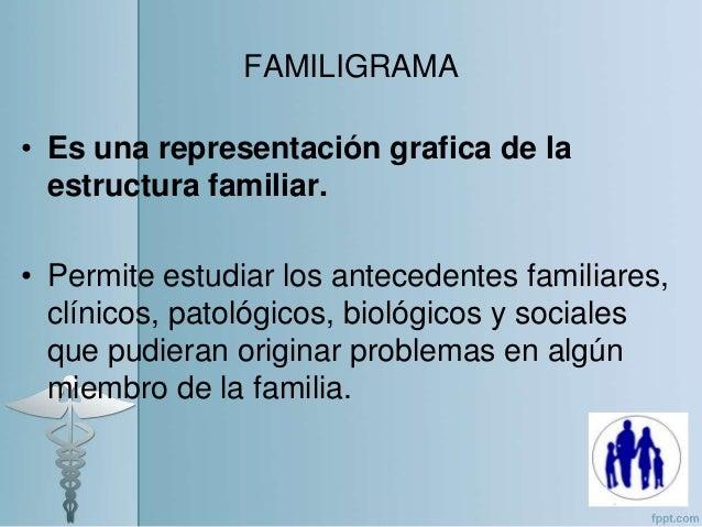 FAMILIOGRAMA Slide 2