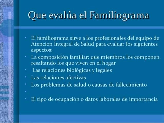 FAMILIOGRAMA Slide 3