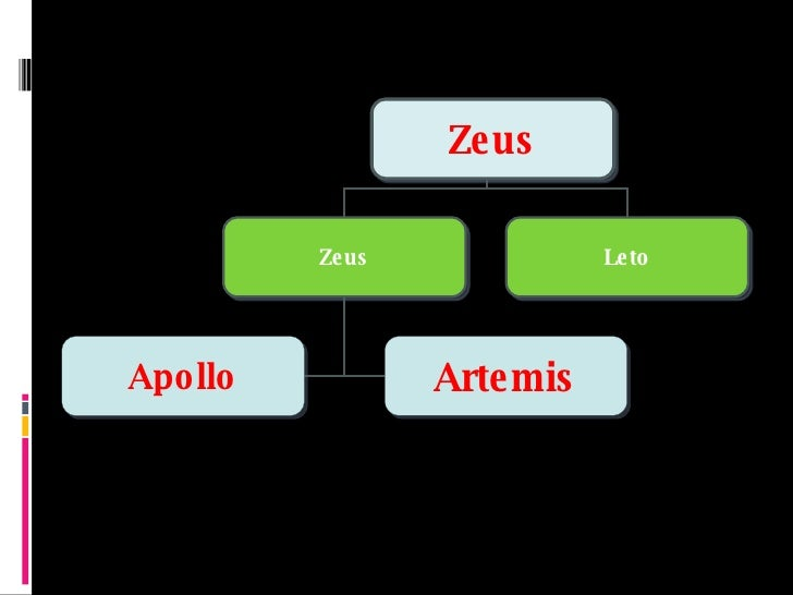 zeus and leto family tree - photo #8