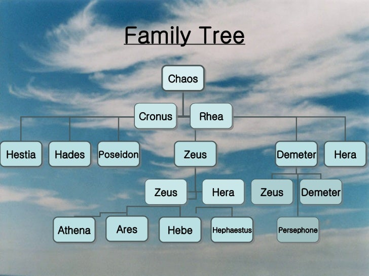 family tree of greek gods &