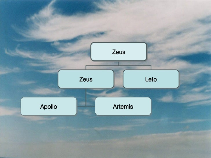 zeus and leto family tree - photo #2