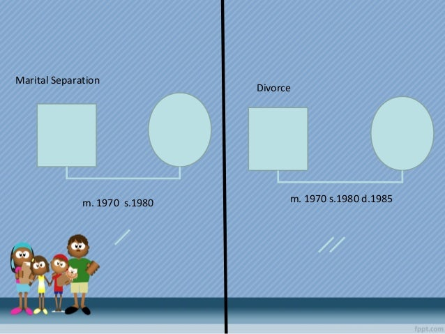Marital Separation m. 1970 s.1980 Divorce m. 1970 s.1980 d.1985