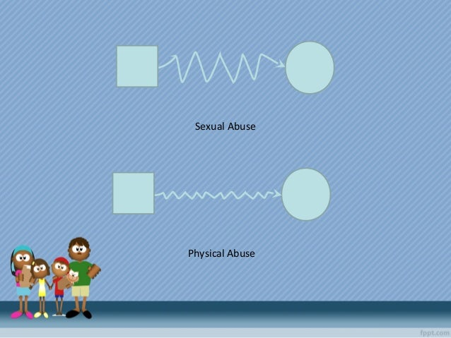Sexual Abuse Physical Abuse