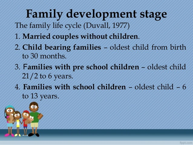 Family development stage The family life cycle (Duvall, 1977) 1.Married couples without children. 2.Child bearing famili...