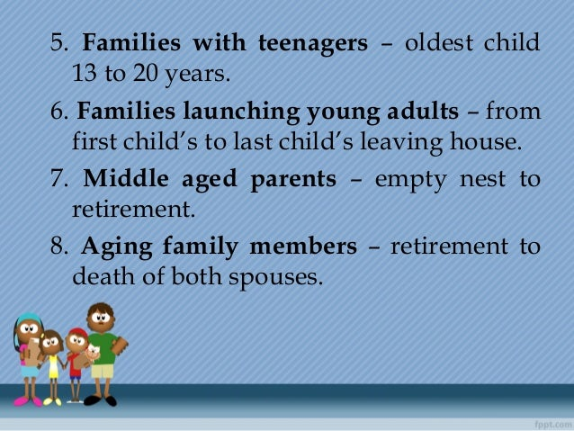 5. Families with teenagers – oldest child 13 to 20 years. 6. Families launching young adults – from first child's to last...