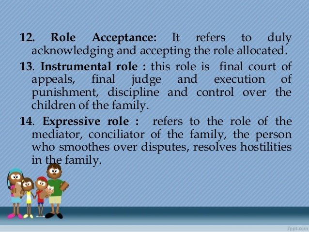 12. Role Acceptance: It refers to duly acknowledging and accepting the role allocated. 13. Instrumental role : this role i...