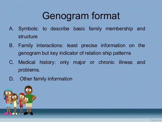 Genogram format A. Symbols: to describe basic family membership and structure B. Family interactions: least precise inform...