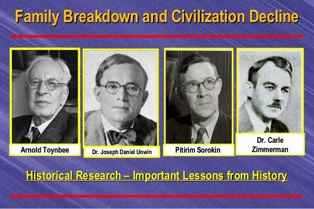 Historical Research – Important Lessons from HistoryHistorical Research – Important Lessons from History Dr. CarleDr. Carl...