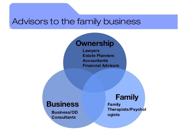 family businesses and corporate governance in Corporate governance is essential to family business success it helps stakeholders implement appropriate oversight levels to grow & manage with confidence.