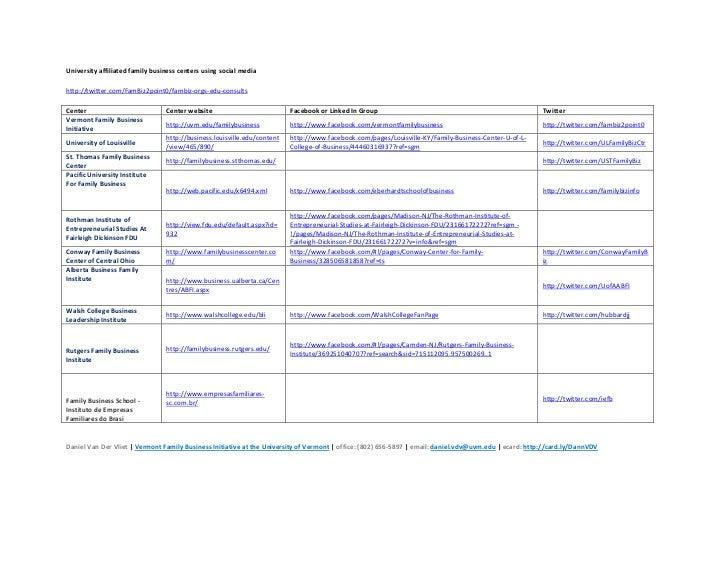 University affiliated family business centers using social media  http://twitter.com/FamBiz2point0/fambiz-orgs-edu-consult...
