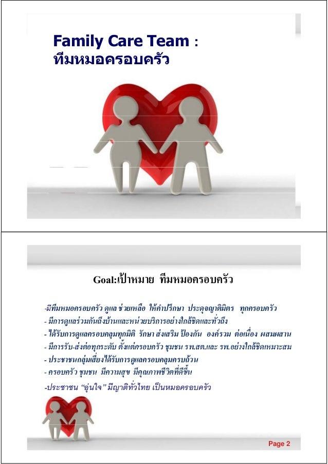 Family Care Team :  ทีมหมอครอบครวั  Page 1  Powerpoint Templates  Goal:เป้าหมาย ทีมหมอครอบครัว  -มีทีมหมอครอบครัว ดูแล ช่ว...