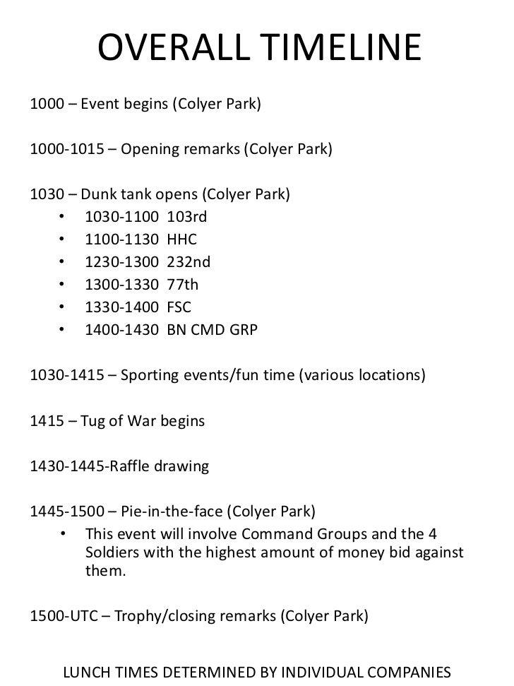 OVERALL TIMELINE<br />1000 – Event begins (Colyer Park)<br />1000-1015 – Opening remarks (Colyer Park)<br />1030 – Dunk ta...