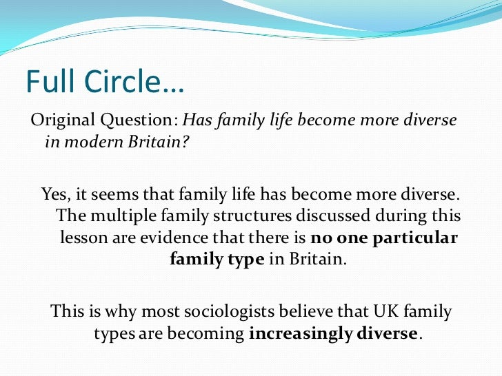 sociology essay on family diversity As sociology - family - family diversity presentation family diversity presentation/revision cards as sociology - family - theories/ essay.
