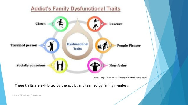 Changes in family dynamics