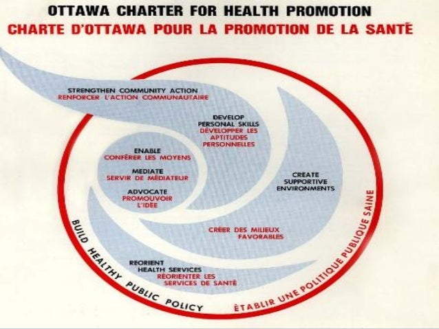 "the ottawa charter and health promotion Introductory works although many believe that the ottawa charter launched the notion of ""health promotion,"" this concept had existed in."