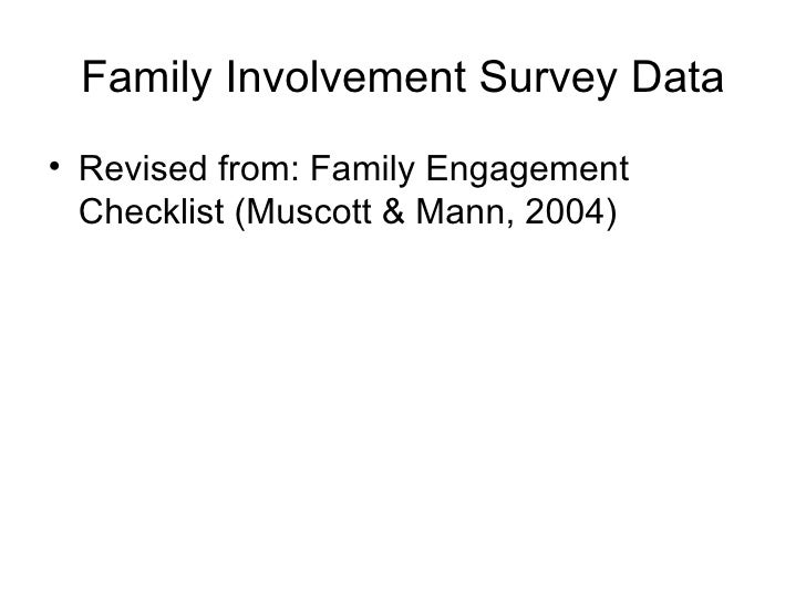 Family Involvement Survey Data• Revised from: Family Engagement  Checklist (Muscott & Mann, 2004)