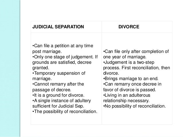 difference between judicial separation and divorce hindu marriage act