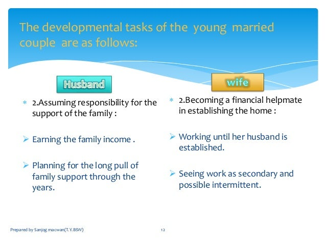 """levinson developmental tasks Levinson chapters 13-16 of the dream is one of the major developmental """"tasks"""" taken on in the nice phase of a man and a mentor relationship are also."""