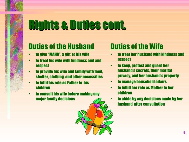 duties of wife in islam Part 1: the duties of women a man whose wife is not concerned m with islamic hijab and displays her beauty to other men or socializes with them.