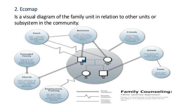 family nursing 39 638?cb=1498487808 family nursing