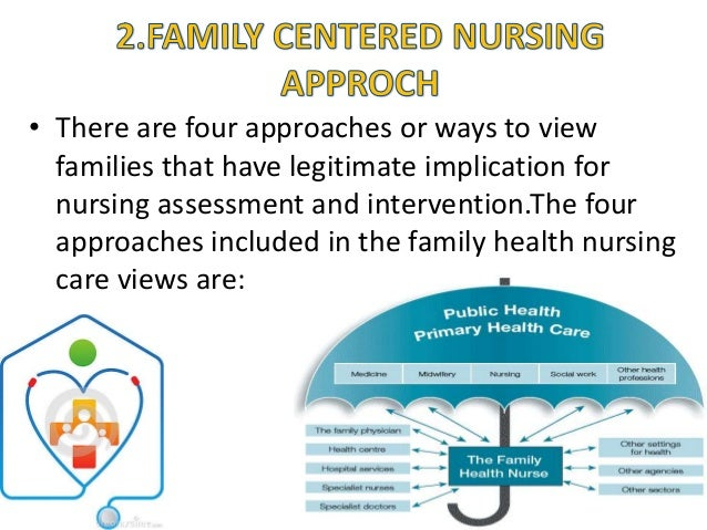 Family nursing and family health nursing process