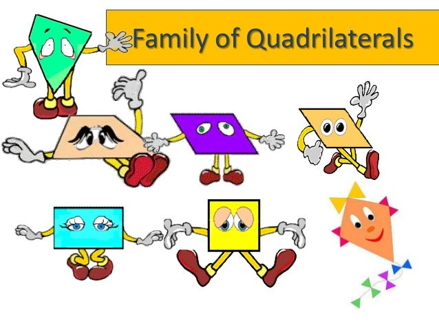 quadrilaterals Quadrilaterals author: geogebra institute of hong kong table of contents characteristics of quadrilaterals what are the characteristics of squares and rectangles what are the characteristics of rhombuses what are the characteristics of parallelograms.