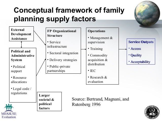 research paper on family planning Effective succession planning in construction companies by succession planning in construction research in succession planning has developed an abundant.