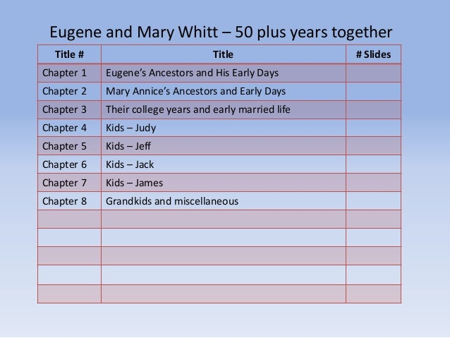 Title # Title # SlidesChapter 1 Eugene's Ancestors and His Early DaysChapter 2 Mary Annice's Ancestors and Early DaysChapt...
