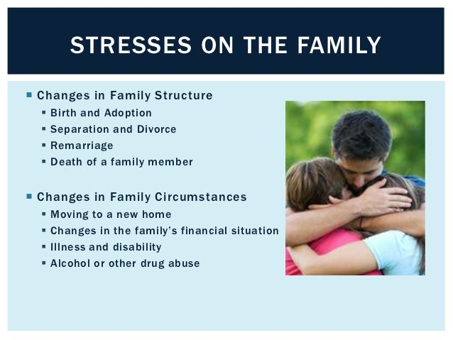STRESSES ON THE FAMILY Changes in Family Structure     Birth and Adoption     Separation and Divorce     Remarriage  ...