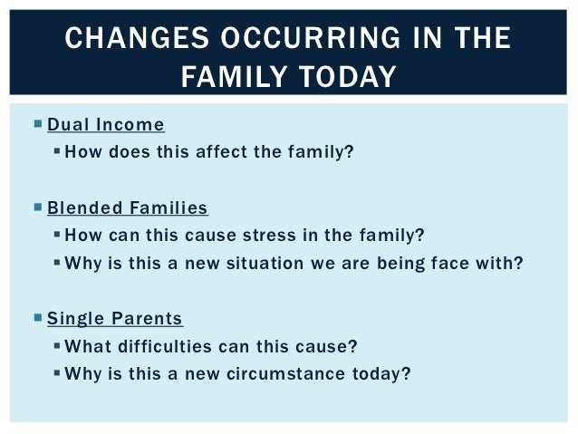 CHANGES OCCURRING IN THE        FAMILY TODAY Dual Income   How does this affect the family? Blended Families   How can...