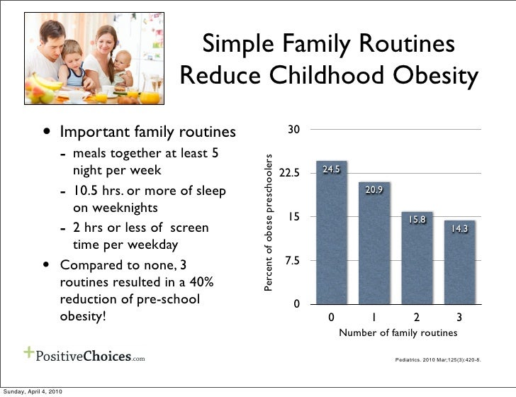 Simple Family Routines                                         Reduce Childhood Obesity               •      Important fam...