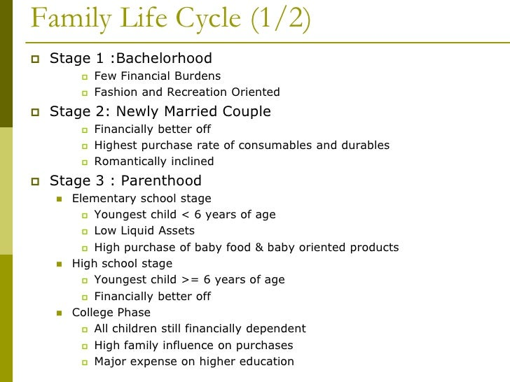 a family life essay State the three developmental tasks outlined in the family life cycle theory discuss 2 factors examined in this unit that affect the completion of each developmental task.