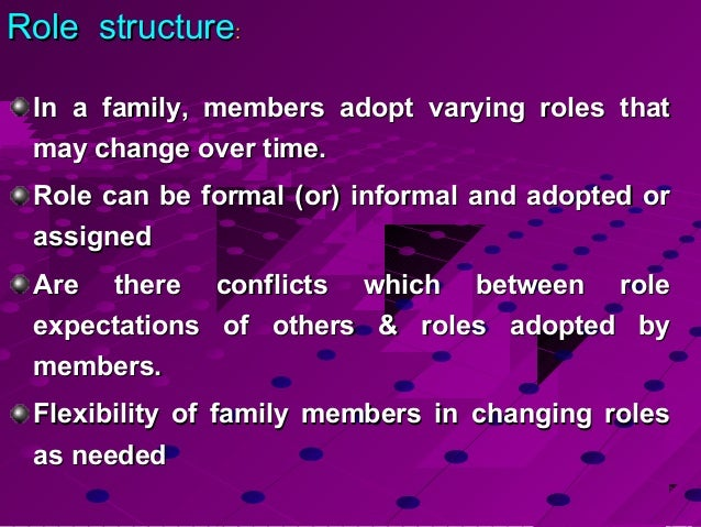 family social science theories Concepts list [revised: june 22 family agents of socialization: differential association theory conflict theories social class & stratification.