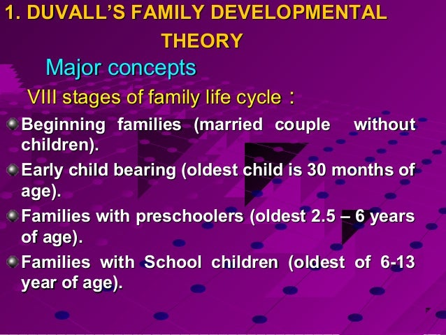 family structural theory with second marriage