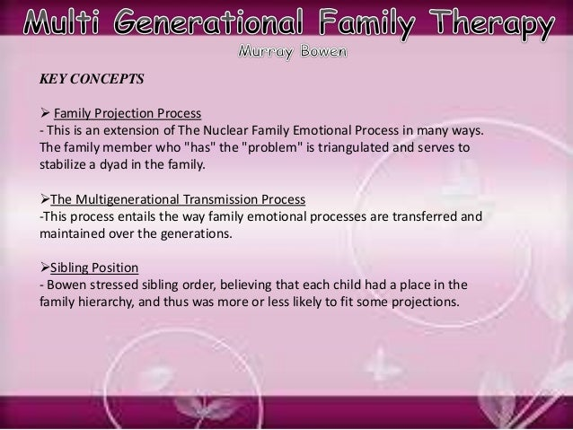 family projection process Chapter 8 trans-generational models family projection process 5 emotional cutoff 6 through the process of projection.