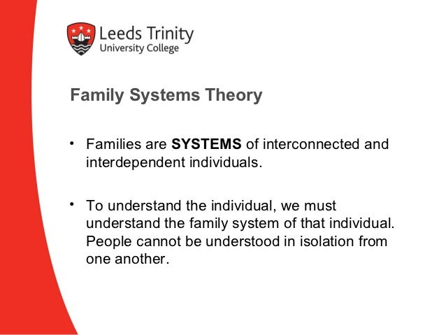 family systems theory The term 'family' can have different definitions, such as a family of a mother, father, and children, or family units that consist of extended.