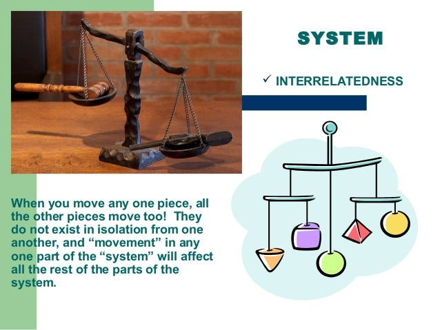 basic family systems theory Tified systems theory as that organizing framework (goldstein,  this led to the basic assump -  intervene in social systems,.