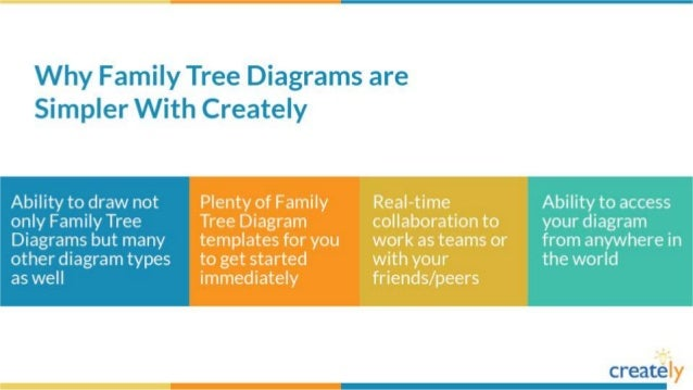 family tree website template - Acur.lunamedia.co