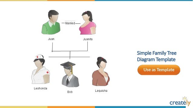 Family Tree Diagram Templates By Creately