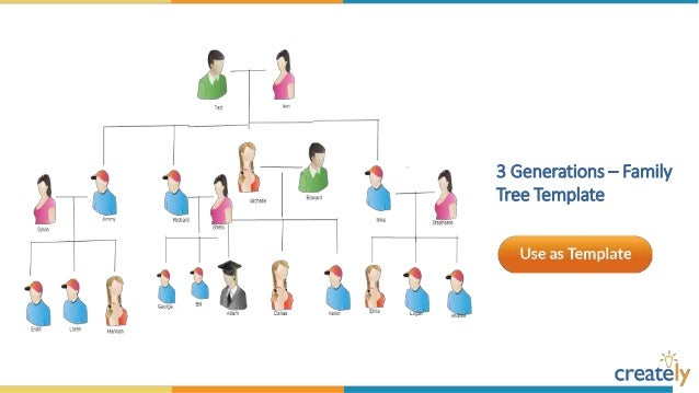 family tree templates online