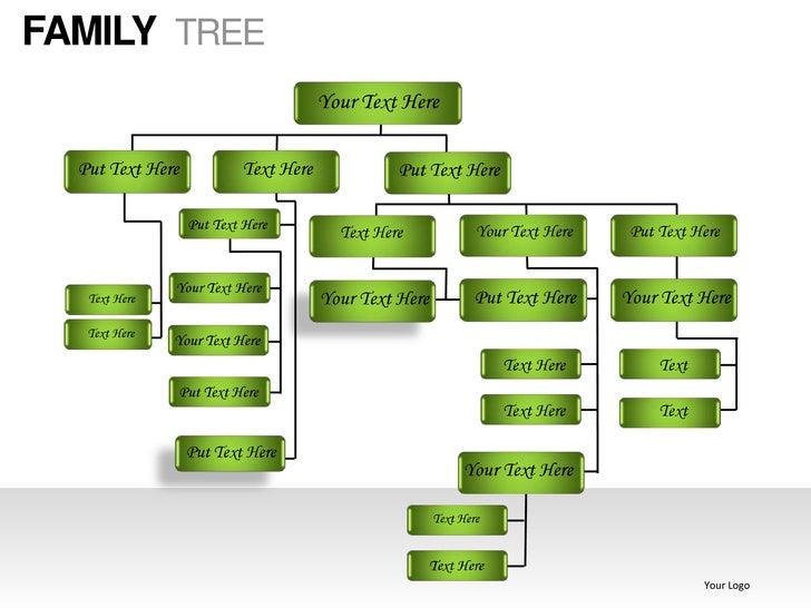 family tree powerpoint presentation