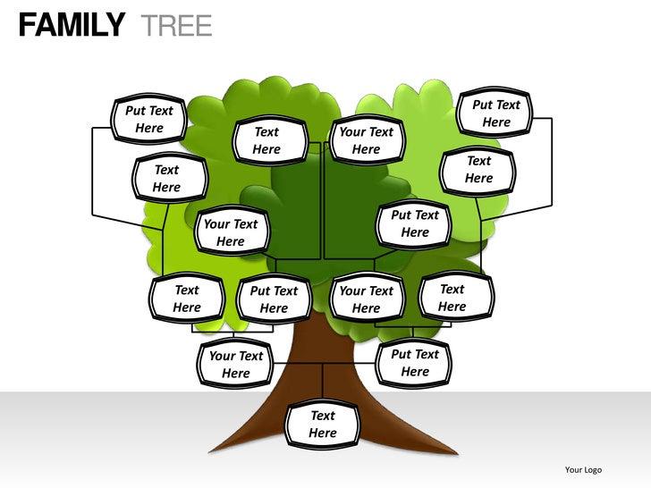 family tree powerpoint presentation 7 powerpoint family tree templates free premium templates, family tree powerpoint template template design, family tree toolkit a powerpoint template from presentermedia com, family tree.