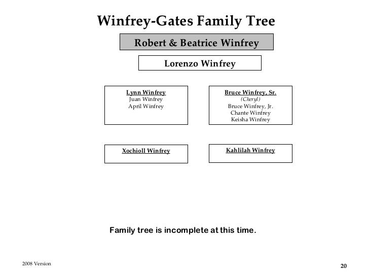 Family Tree Working Version 2008 Decemberbw Version