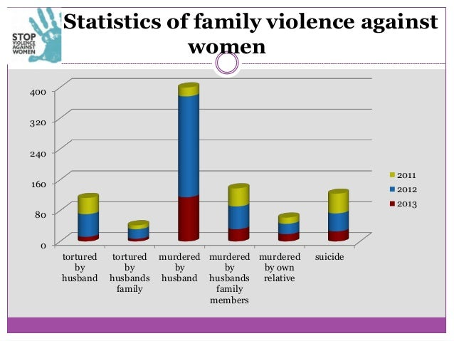 domestic and family violence protection act 2012 pdf