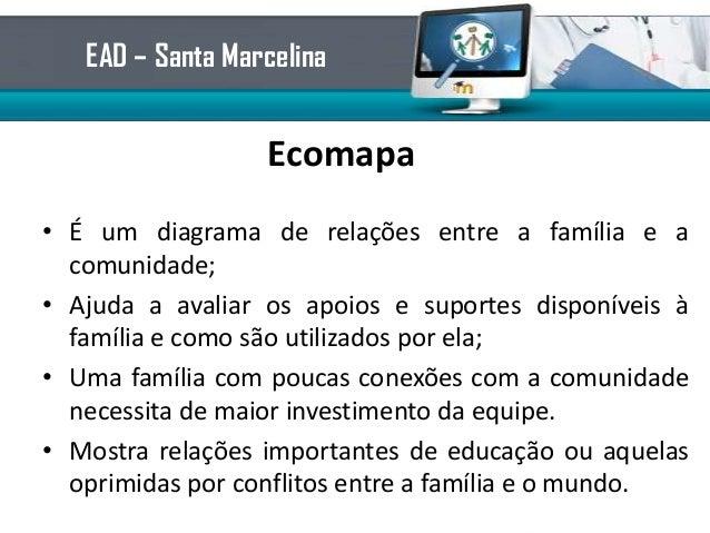 Ecomapa• É um diagrama de relações entre a família e acomunidade;• Ajuda a avaliar os apoios e suportes disponíveis àfamíl...