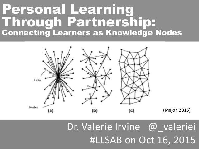 Personal Learning Through Partnership: Connecting Learners as Knowledge Nodes Dr. Valerie Irvine @_valeriei #LLSAB on Oct ...