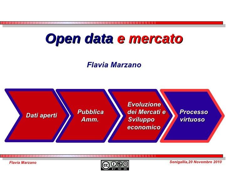 Open data e mercato                        Flavia Marzano                                  Evoluzione                     ...