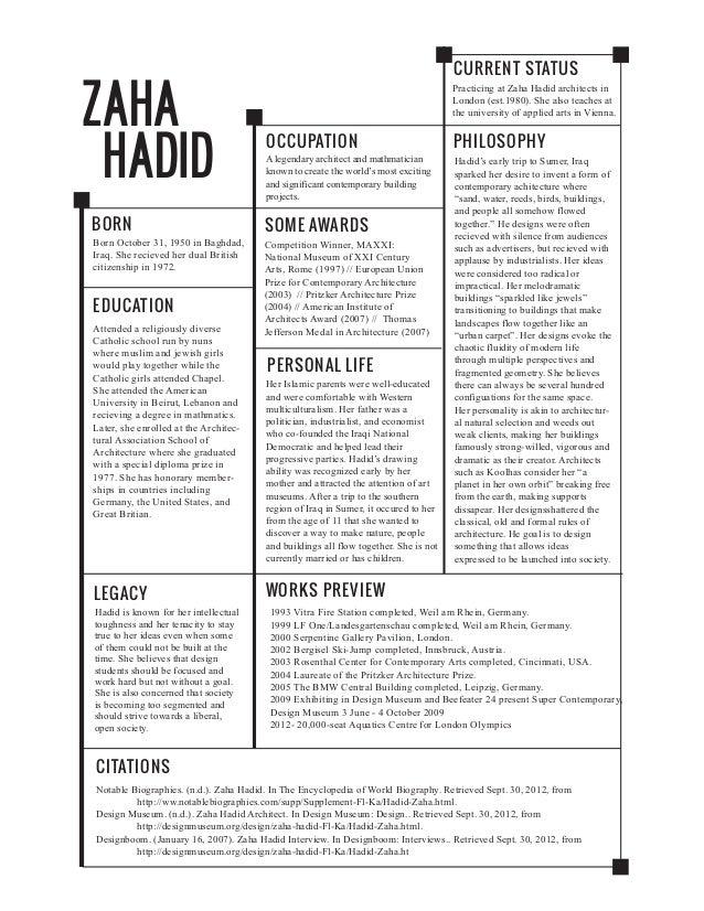 ZAHA HADID BORN  Born October 31, 1950 in Baghdad, Iraq. She recieved her dual British citizenship in 1972.  EDUCATION Att...