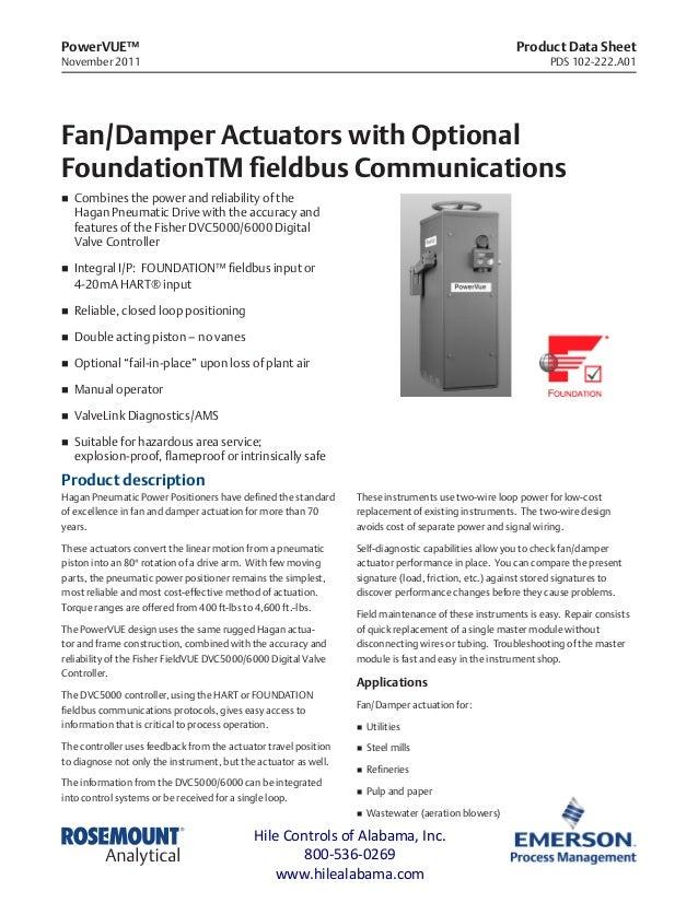 Product Data Sheet PDS 102-222.A01 PowerVUE™ November 2011 Fan/Damper Actuators with Optional FoundationTM fieldbus Commun...