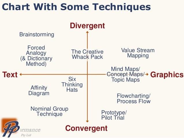 advantages of process flow diagram process flow diagram definition